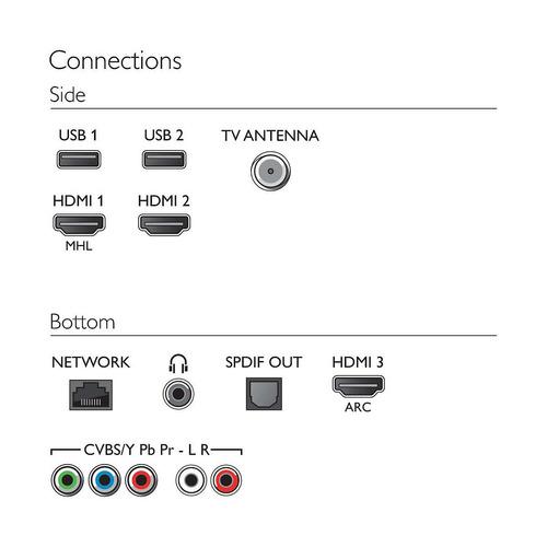 smart tv led philips 49 pulg 49pfg5102/77 hdmi full hd 1080p