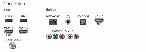 smart tv philips 43 mod. 43pfg5102/77