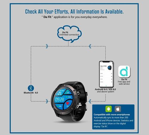 smartwatch zeblaze vibe 3 pro original deportes ritmo cardia