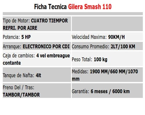 smash 110 gilera