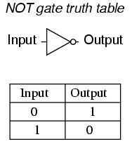 sn74hc04n compuerta logica not cmos
