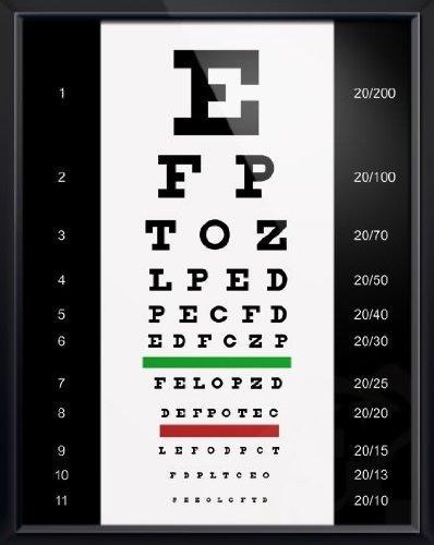 Snellen Eye Chart Deupair 20x26 Marco De Bolsillo Cartel Lam
