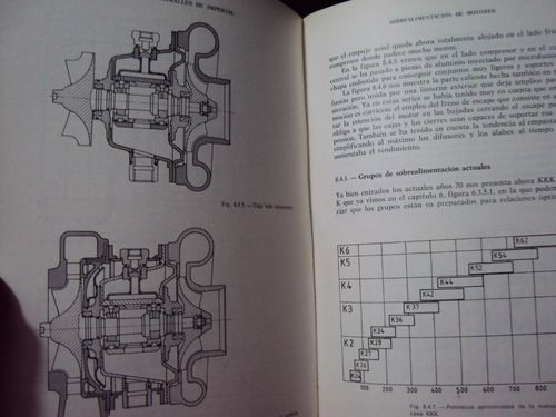 sobrealimentacion de motores por juan miralles de imperial