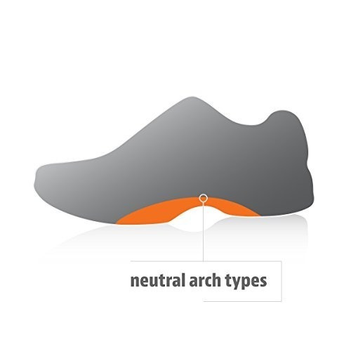 sof sole airr completa longitud performance gel plantilla