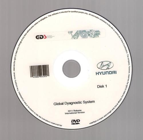 software de taller hyundai elantra 1992-2011. en español