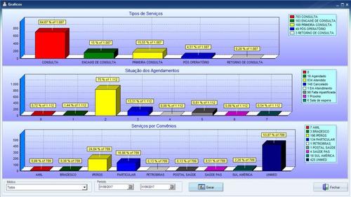 software para clínica/consultório médico (s/fontes 178,90)