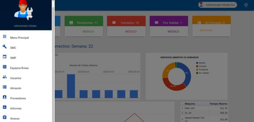 software para mantenimiento industrial  sigems