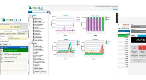 software para restaurante, inventario, facturacion