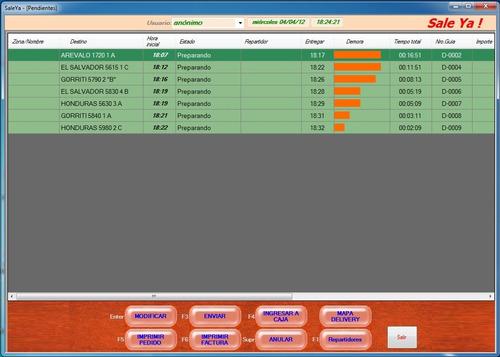 software para restaurantes pizzerias y ventas al detal