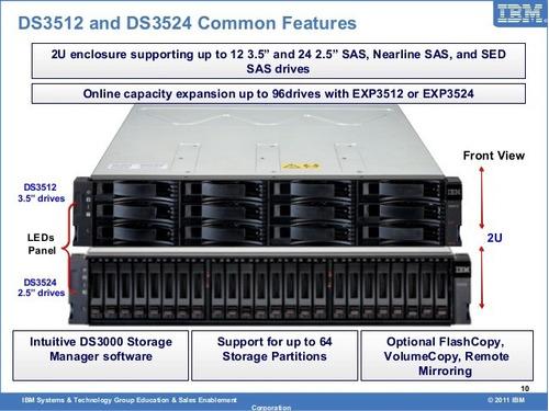 solução storage ibm armazenamento cloud com 16tb em sas 15k