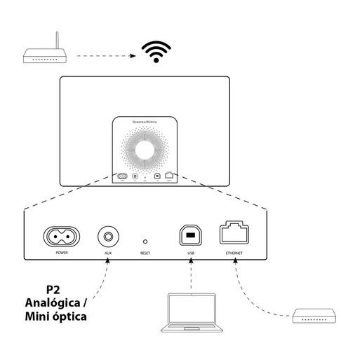 som maior - bowers-wilkins a-7 - sistema completo, airplay