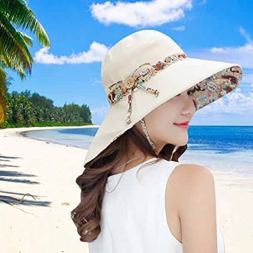 Sombreros De Sol Para Mujeres Hindawi Sombrero De Playa D ... 38f7ac31105