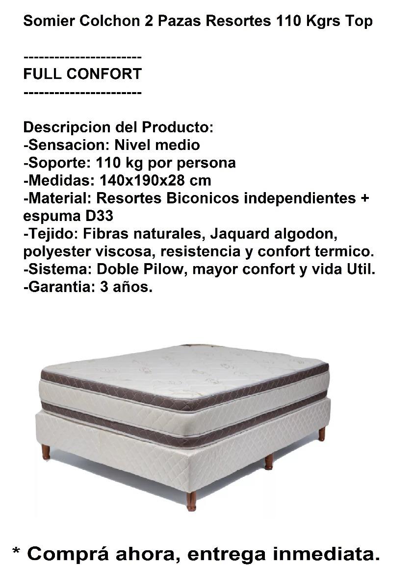 Magnífico Somier Vida útil Colección de Imágenes - Ideas ...