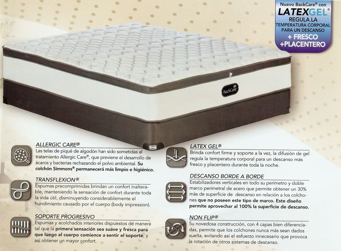 Colchón Y Sommier Simmons Backcare Siesta 1,50 X 1,90 Mt ...