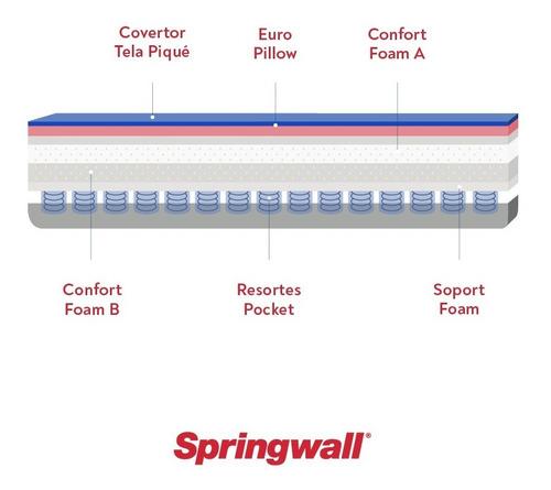 sommier springwall 129 baulera + colchón 201 king 200x200