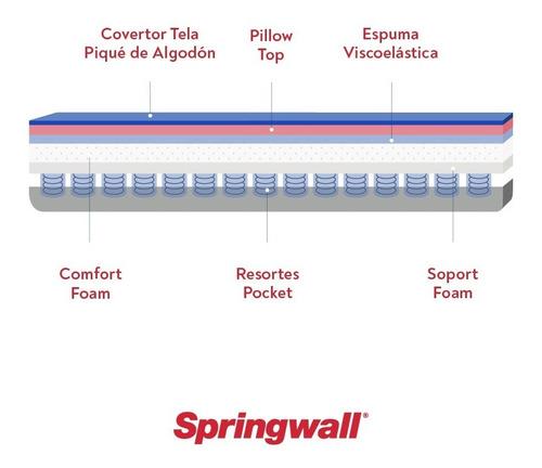 sommier springwall 129 baulera + colchón 317 queen 160 x 200