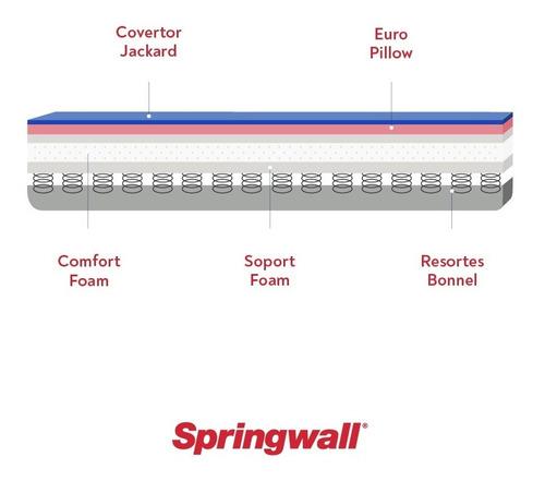sommier springwall mm129r 080x200x2 + colchón mcb115 160x200
