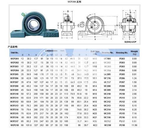 soporte con ruleman ucp 206 eje 30mm ms rodamientos