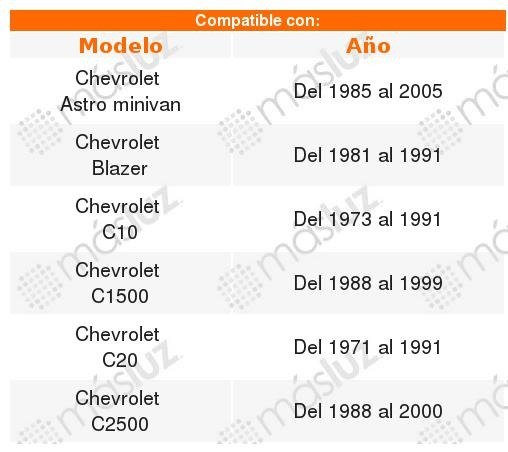 1981 chevy s10 blazer