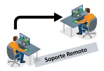 soporte para tu equipos de oficina o casa