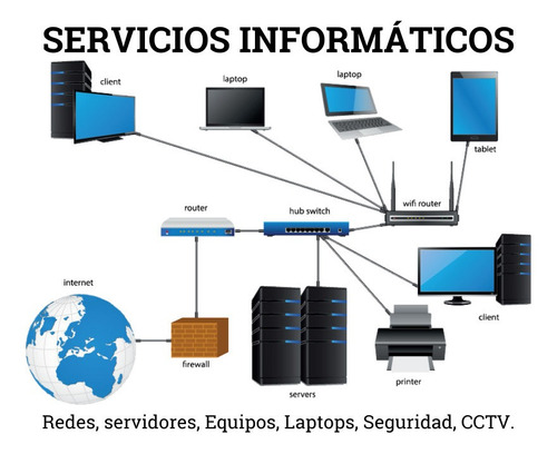 soporte técnico para equipos, servidores, redes