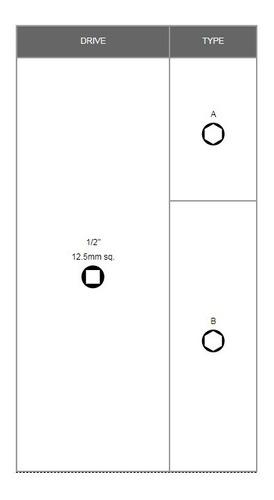 soquete sextavado de impacto longo encaixe 1/2  22mm
