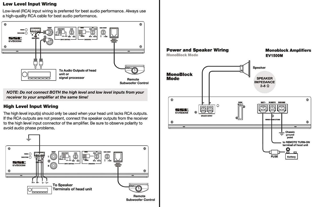 Sound Storm Ev1500m Evolution 1500 Watt, 2 Ohm Stable Class