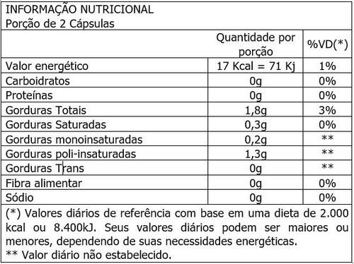 soy lecithin lecitina de soja - 2x 120 cápsulas - melcoprol