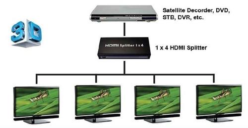 splitter distribuidor cabo hdmi 1x4 1 entrada 4 saídas hdmi