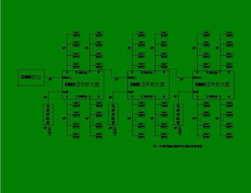 splitter dmx 512 com 8 canais frete grátis