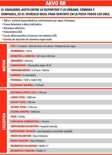 sport beta akvo 200 rr - deportiva pista okm - eccomotor