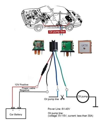 sputnik-12 rele glonas rastreador gps/gsm/real time app/web