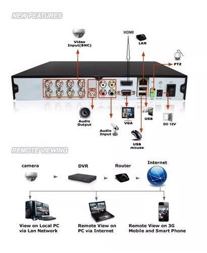 stand alone 8 canais dvr h.264 realtime 240fp aces celular