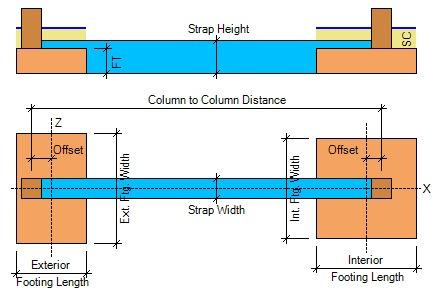 strap footings- software estrutural