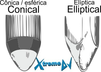Tipos de agulhas Stylus-agulha-diamante-eliptica-atn3601-sony-aiwa-D_NQ_NP_988764-MLB25814838755_072017-O