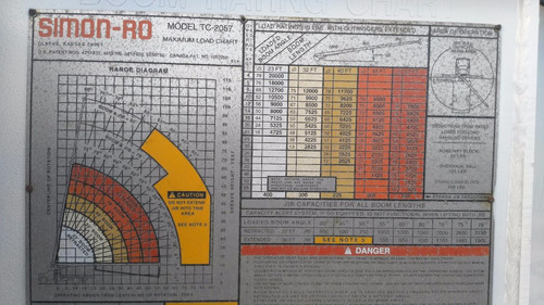 super grua titan 1995 10 ton. lista para trabajar 57 pies