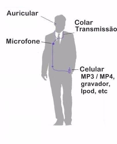 super micro escuta espiã ponto de ouvido invisível