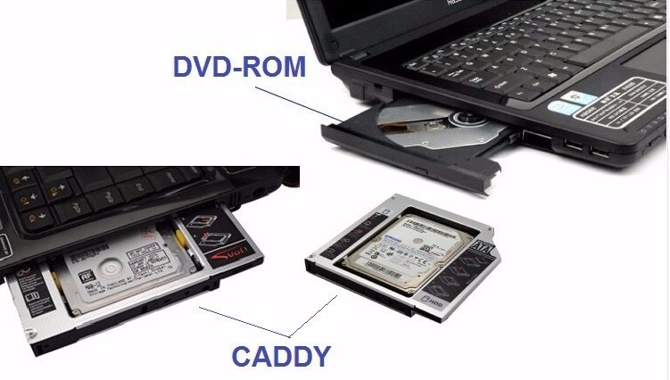 Suporte Adaptador Caddy P/ Hd Ssd - Dell Inspiron 15 3000