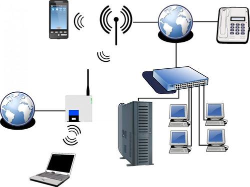 suporte de informatica em domicilio ou a distância