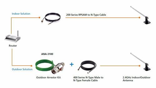 supresor de picos levelone para exteriores de 3ghz ana-3100