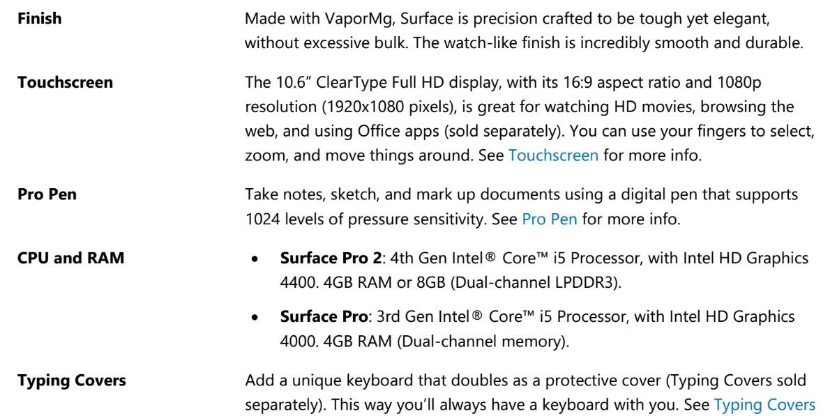 Surface Pro 2 Com Caneta E Teclado Type Cover Original