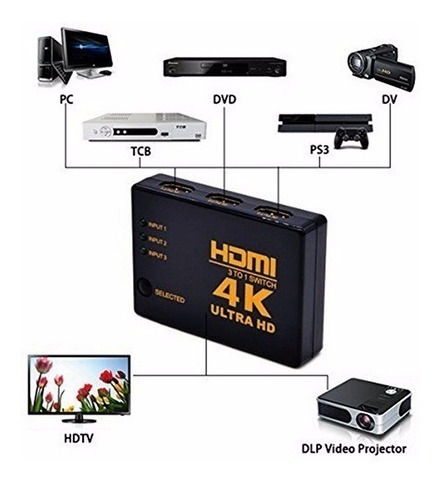 switch 4k hdmi 3 entradas 1 salida  hub ultra hd multipuerto