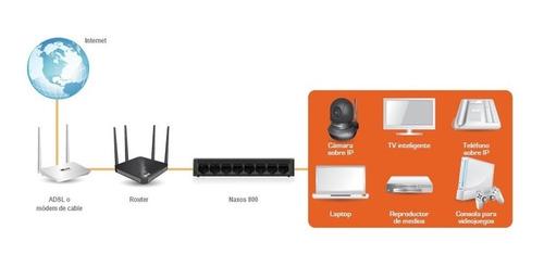 switch 8 puertos para ethernet nexxt naxos 800 - g (60065)