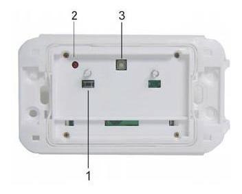 switch apagador inalambrico sencillo a control remoto placa