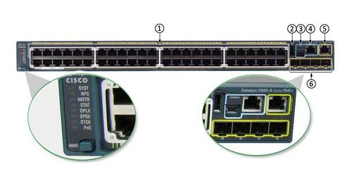 switch cisco ws-c2960s-48fps-l poe nuevo con año de garantía