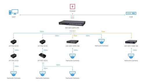 switch gigabit poe 24 puertos