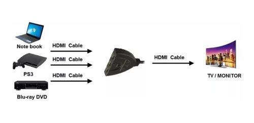 switch hdmi 1x3 chaveador 3 entradas e 1 saída hdmi mxt