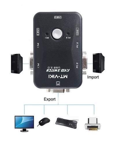 switch kvm 2 puertos usb monitor teclado mouse. todovision