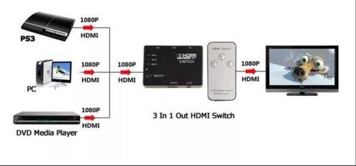switch multiplicador de puertos hdmi acivo sin fuente 3 a 1