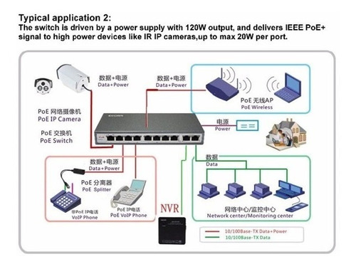 switch poe escam 48vdc fast ethernet 8 puertos camaras ip